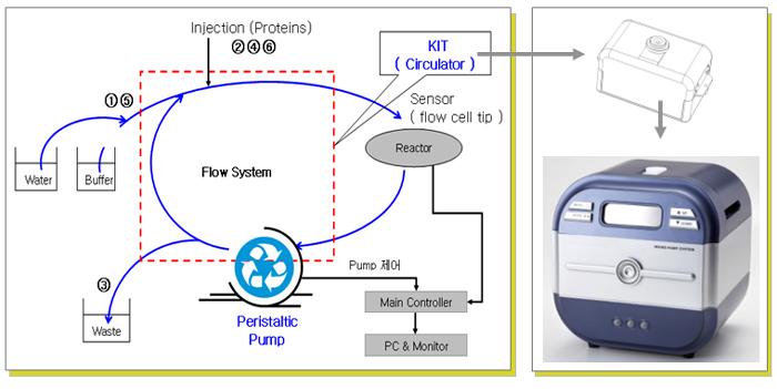 micro-pump-eng.jpg